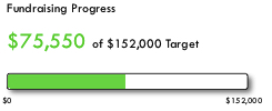 Fundraising Progress Tracker.jpg